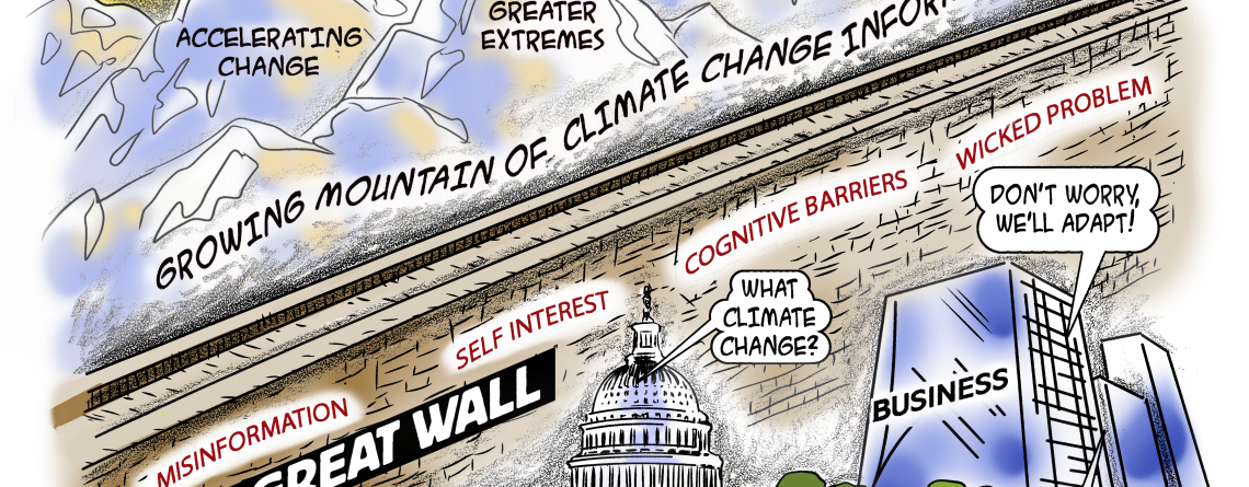 Is Actionable Climate Knowledge Available?