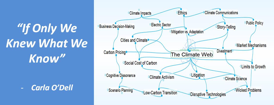 Climate Web image