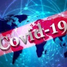 word Covid19 superimposed on globe